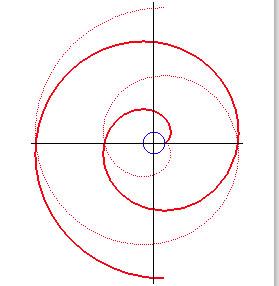 Spirale de Fibonacci