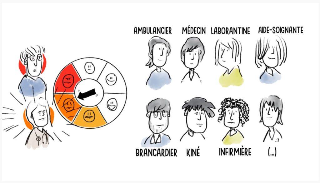 Coronavirus : Quel suivi psychologique pour les soignants en première ligne ?