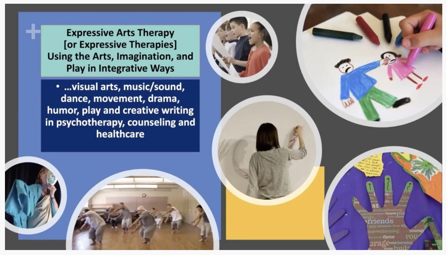 Thérapie par les arts expressifs